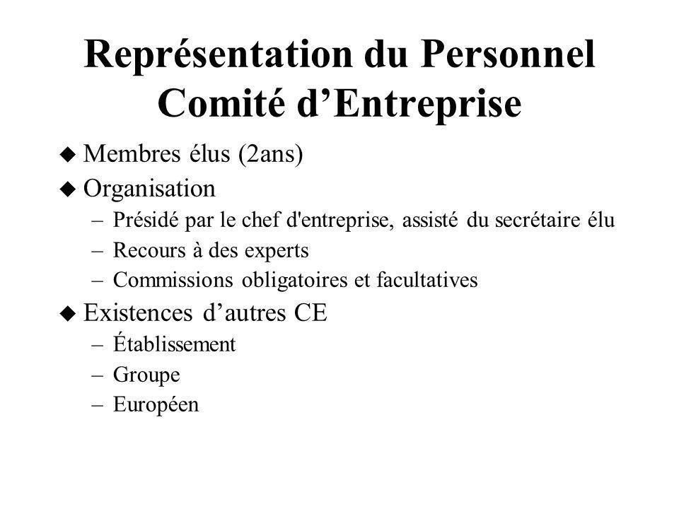 Représentation du Personnel Comité d'Entreprise