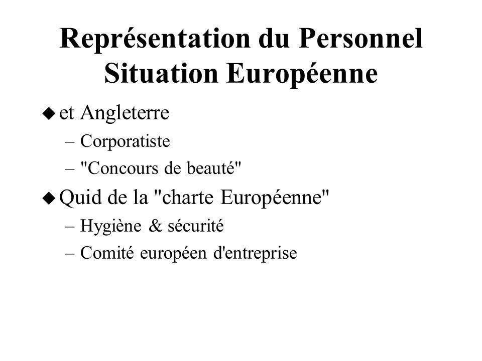 Représentation du Personnel Situation Européenne