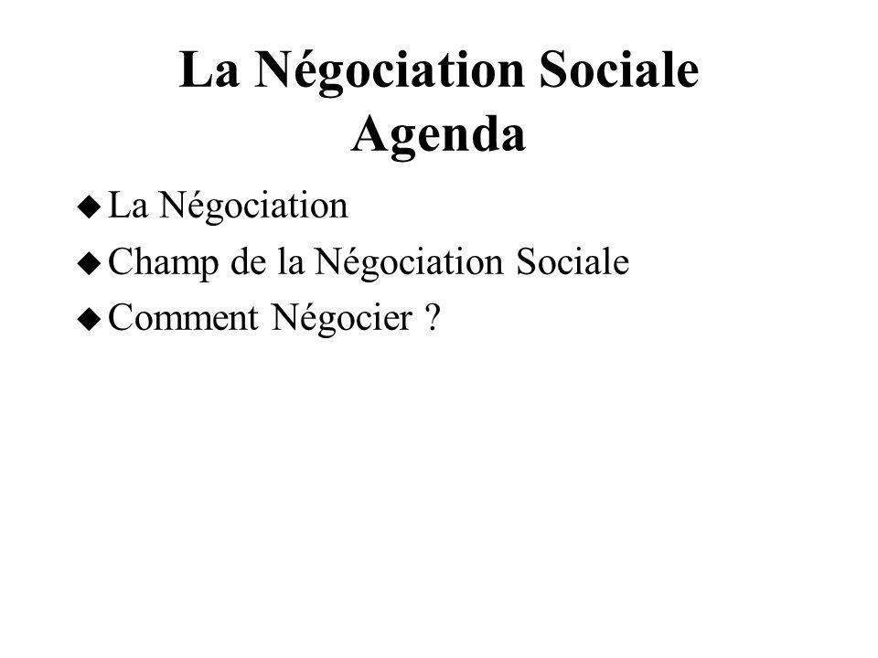 La Négociation Sociale Agenda