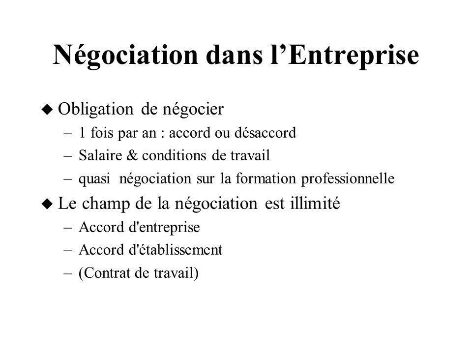 Négociation dans l'Entreprise