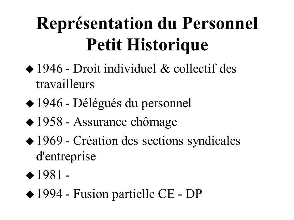 Représentation du Personnel Petit Historique
