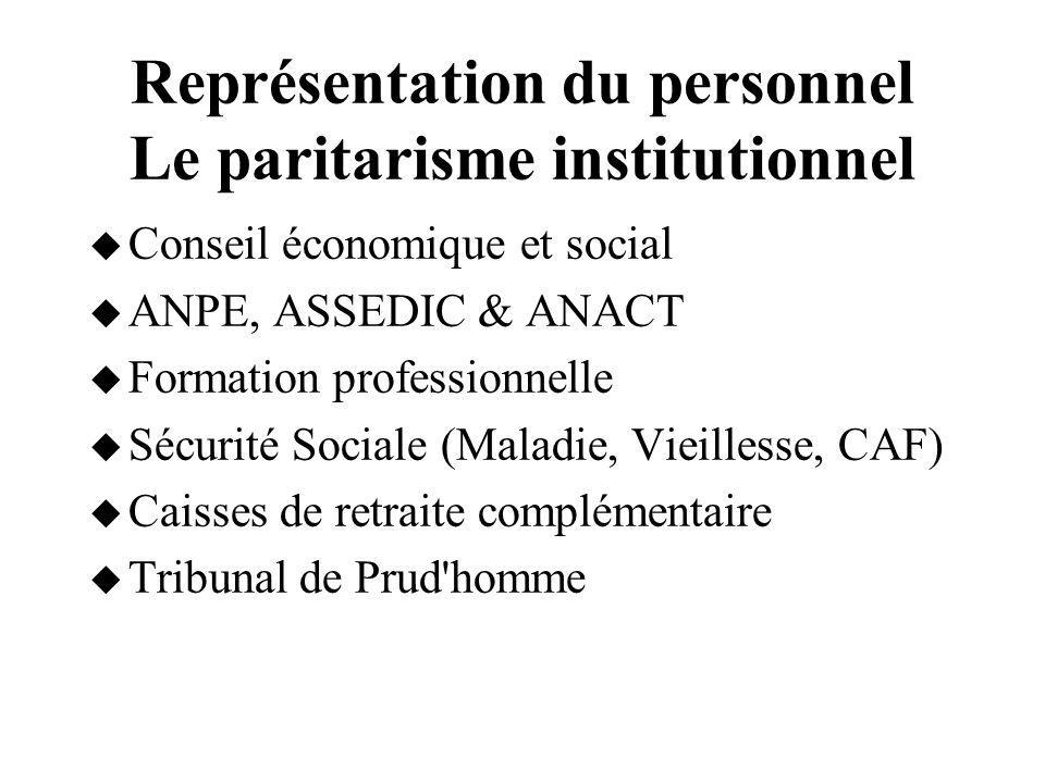 Représentation du personnel Le paritarisme institutionnel