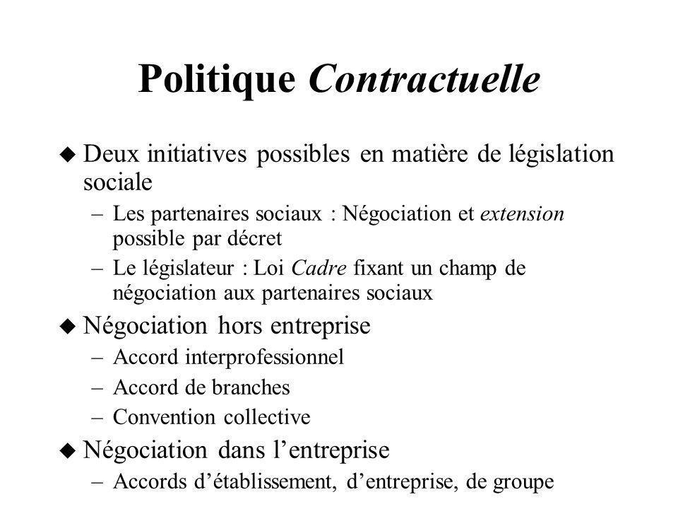 Politique Contractuelle