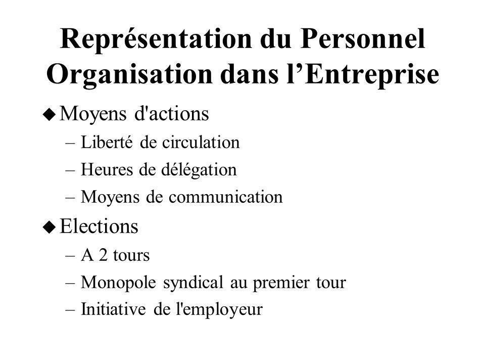 Représentation du Personnel Organisation dans l'Entreprise
