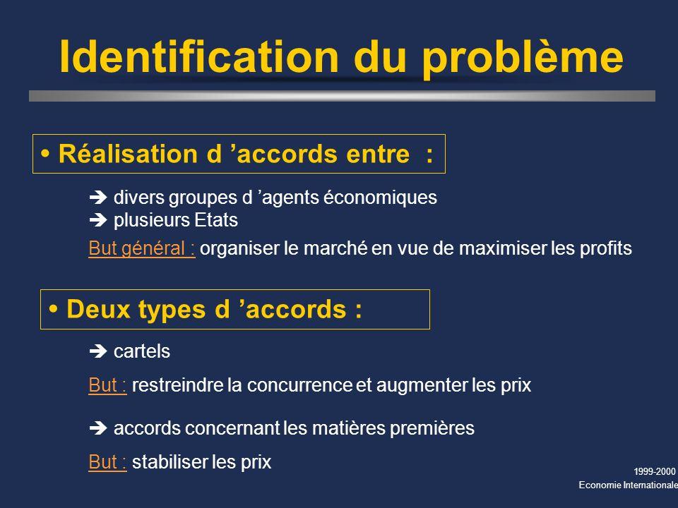 Identification du problème