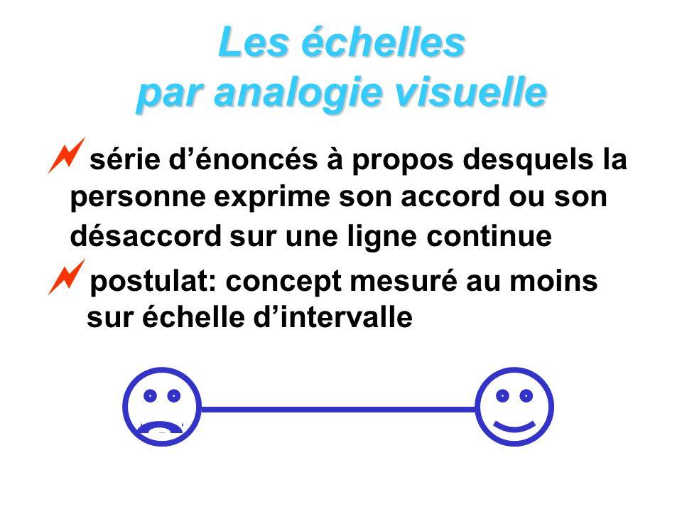 Les échelles par analogie visuelle