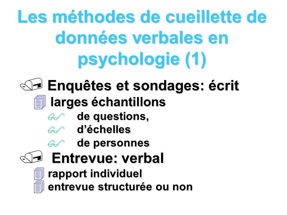 Les méthodes de cueillette de données verbales en psychologie (1)