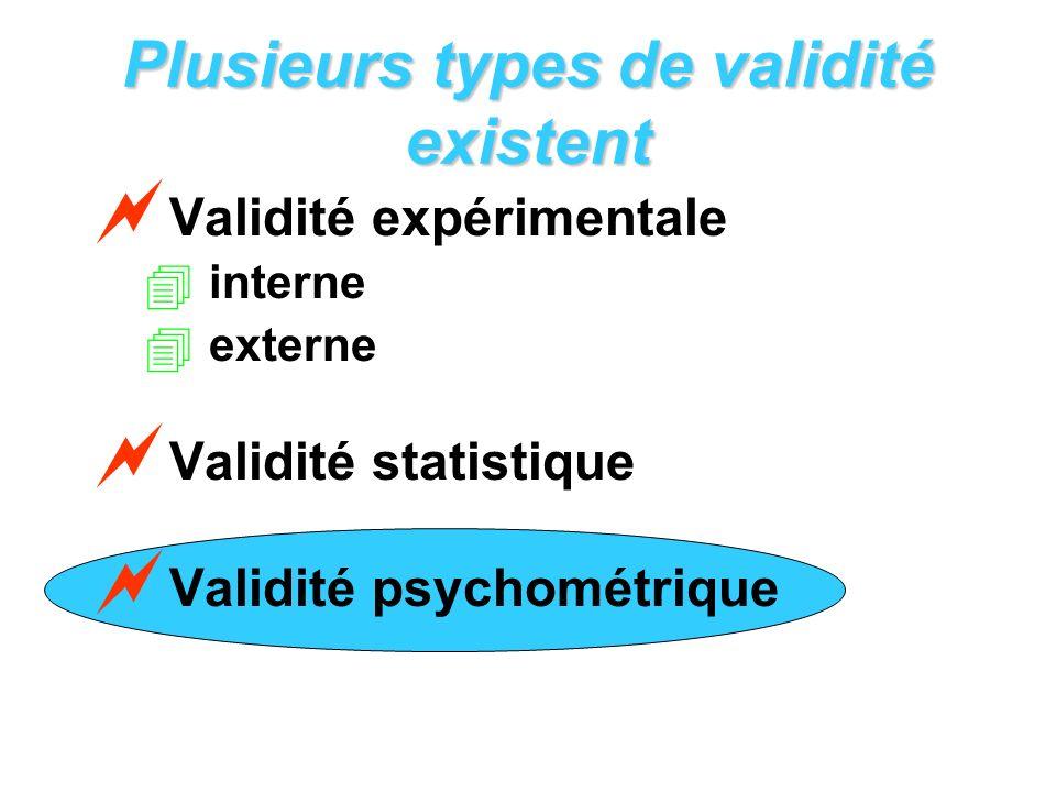 Plusieurs types de validité existent