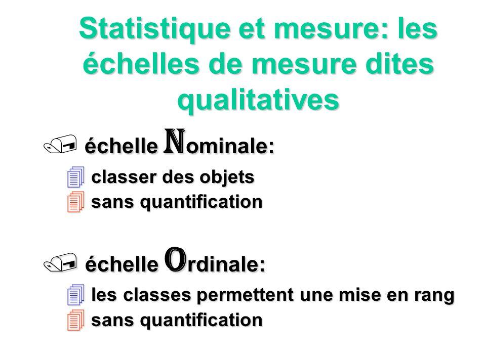 Statistique et mesure: les échelles de mesure dites qualitatives