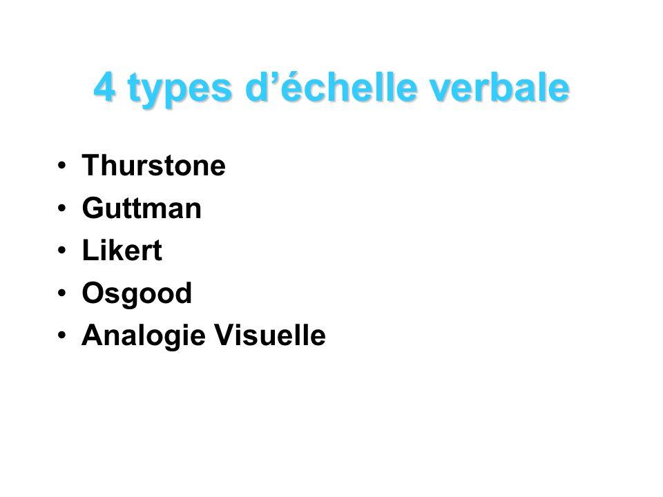 4 types d'échelle verbale