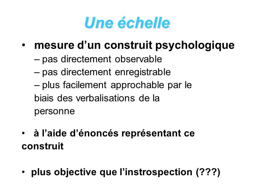 Une échelle mesure d'un construit psychologique