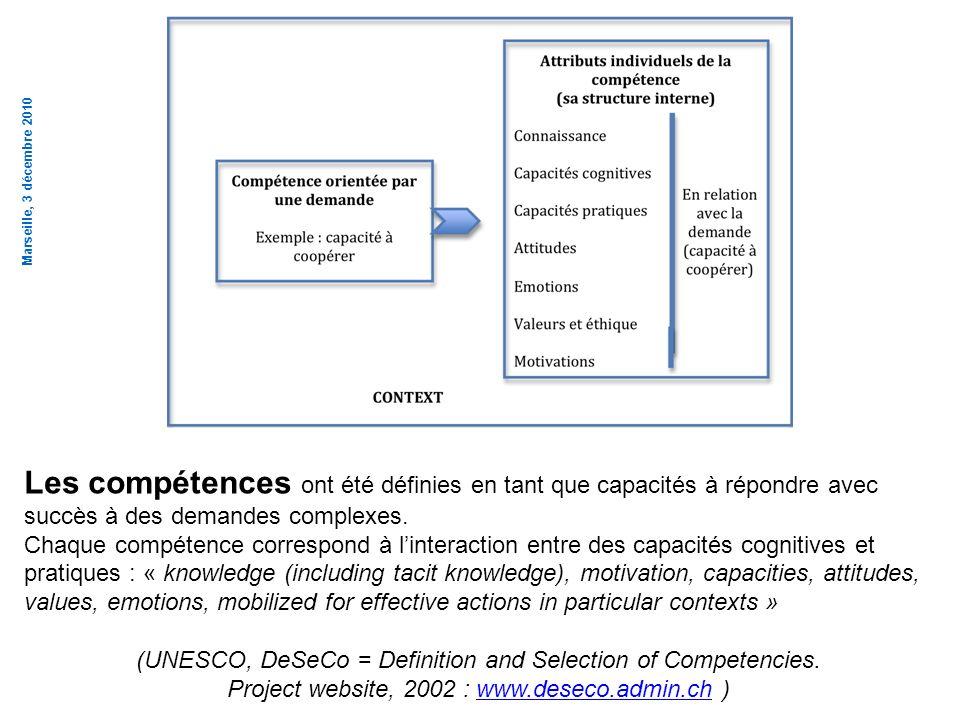 Marseille, 3 décembre 2010 Les compétences ont été définies en tant que capacités à répondre avec succès à des demandes complexes.