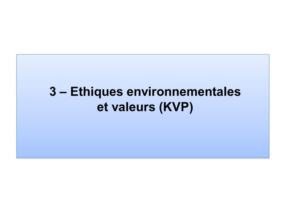 3 – Ethiques environnementales