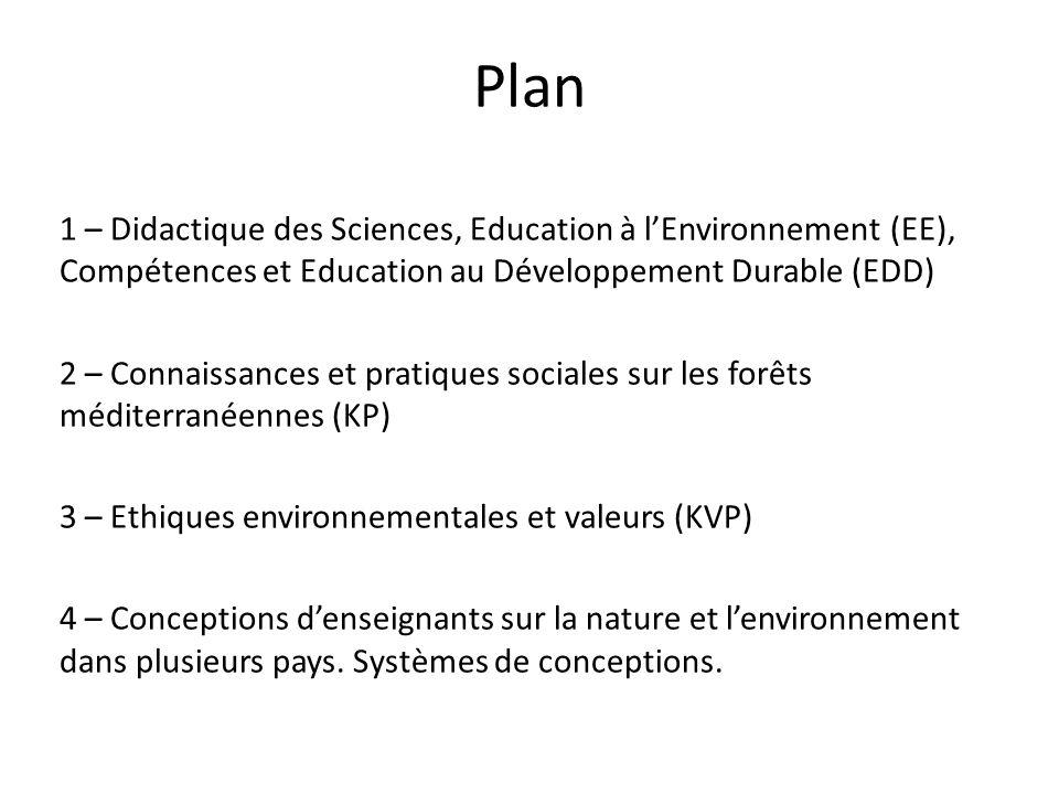 Plan 1 – Didactique des Sciences, Education à l'Environnement (EE), Compétences et Education au Développement Durable (EDD)