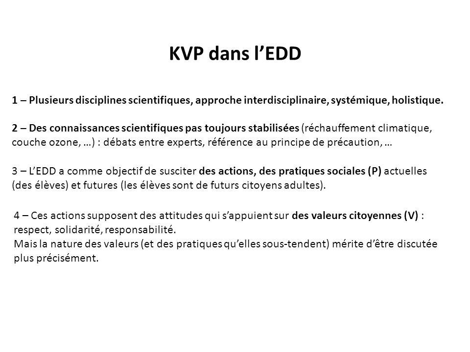 KVP dans l'EDD 1 – Plusieurs disciplines scientifiques, approche interdisciplinaire, systémique, holistique.