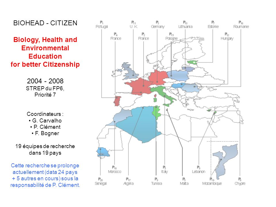 BIOHEAD - CITIZEN Biology, Health and Environmental Education for better Citizenship 2004 - 2008 STREP du FP6,