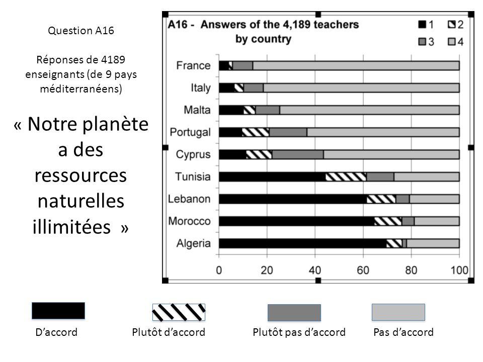 « Notre planète a des ressources naturelles illimitées »