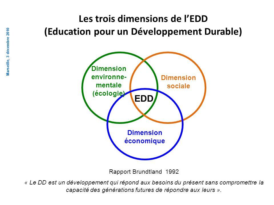 Dimension environne-mentale (écologie)