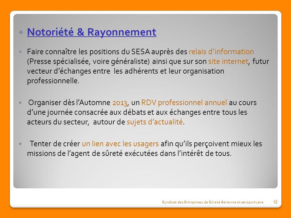 Notoriété & Rayonnement