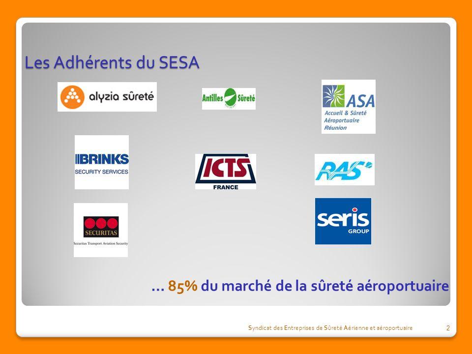 Les Adhérents du SESA … 85% du marché de la sûreté aéroportuaire
