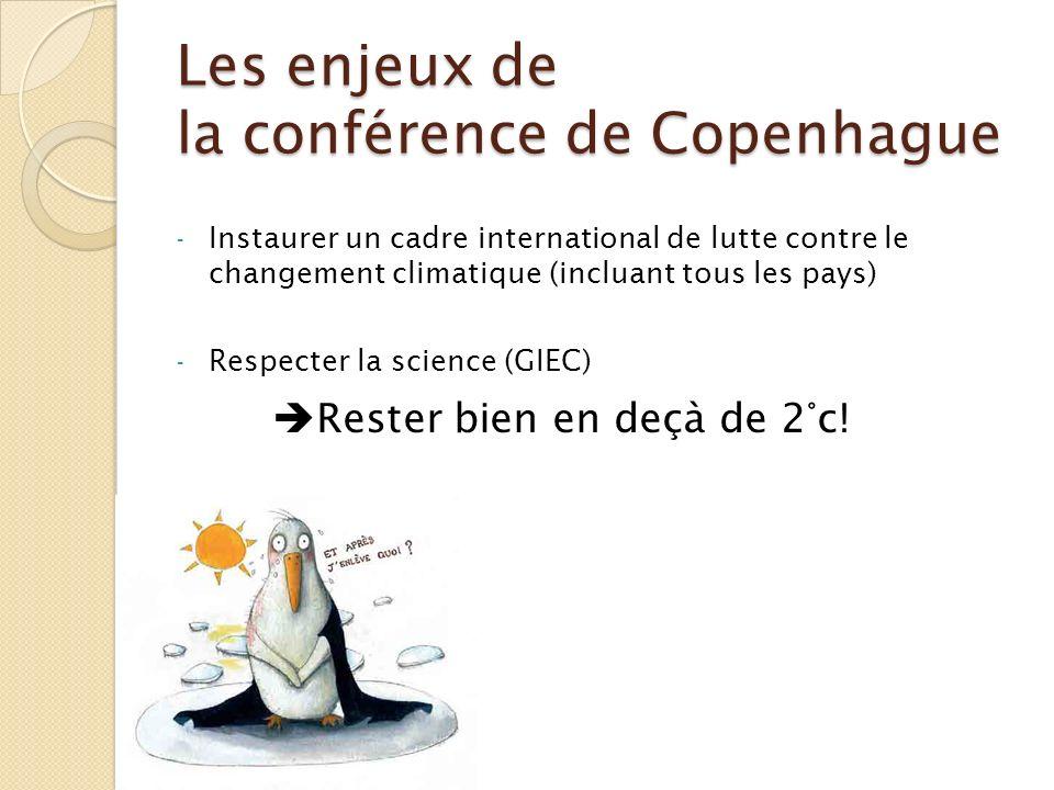 Les enjeux de la conférence de Copenhague