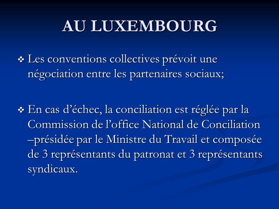 AU LUXEMBOURG Les conventions collectives prévoit une négociation entre les partenaires sociaux;