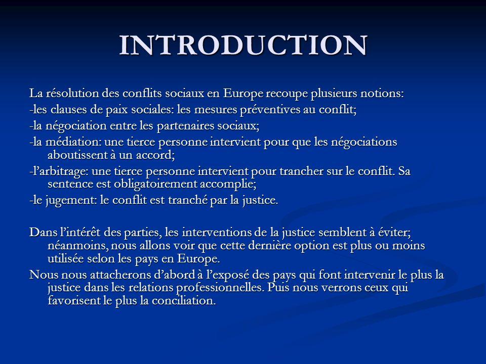 INTRODUCTION La résolution des conflits sociaux en Europe recoupe plusieurs notions: