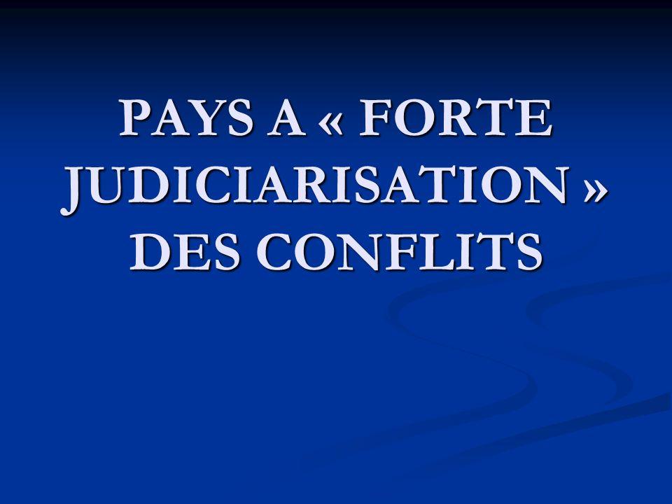 PAYS A « FORTE JUDICIARISATION » DES CONFLITS