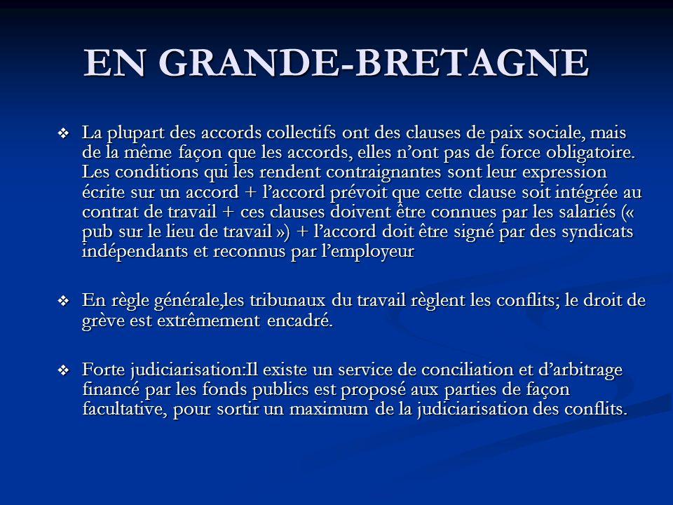 EN GRANDE-BRETAGNE