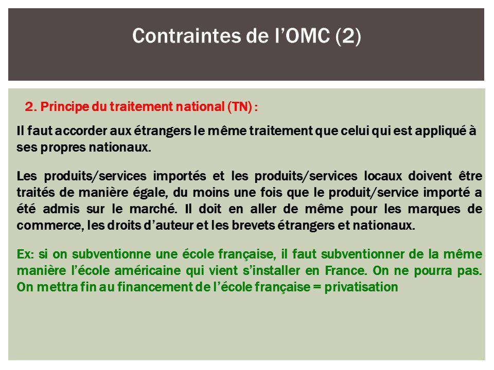Contraintes de l'OMC (2)