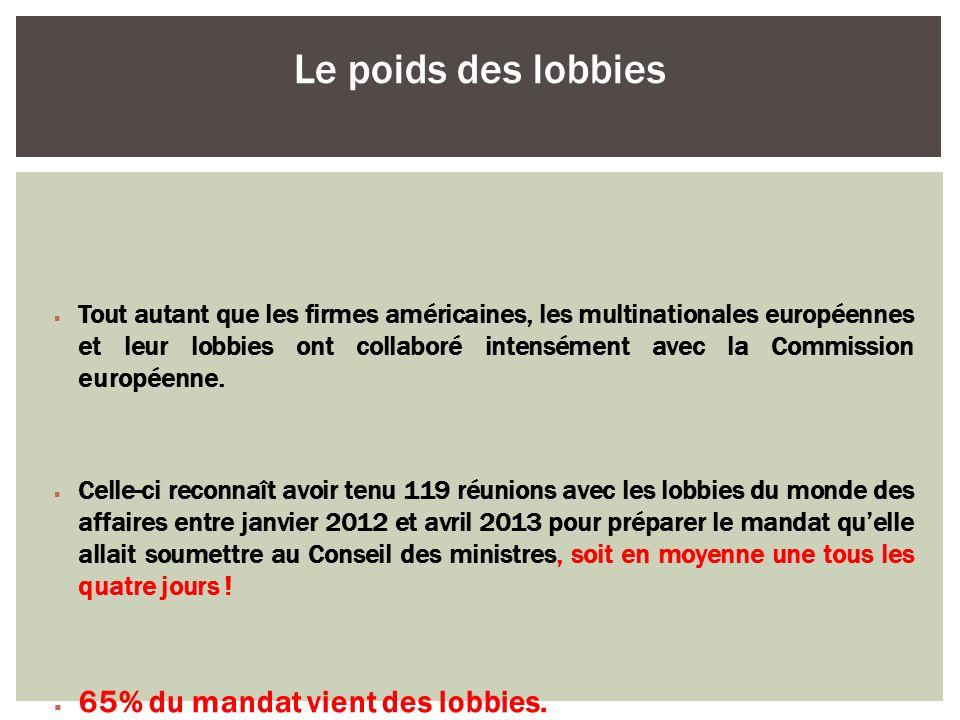 Le poids des lobbies 65% du mandat vient des lobbies.