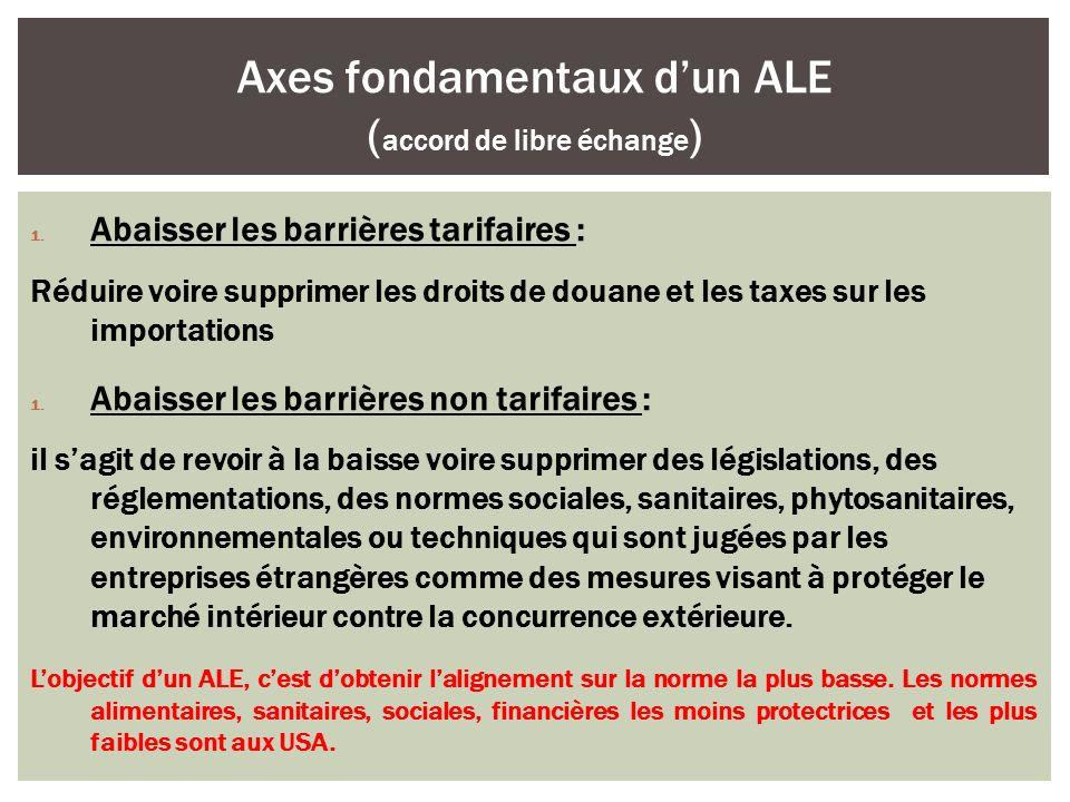 Axes fondamentaux d'un ALE (accord de libre échange)