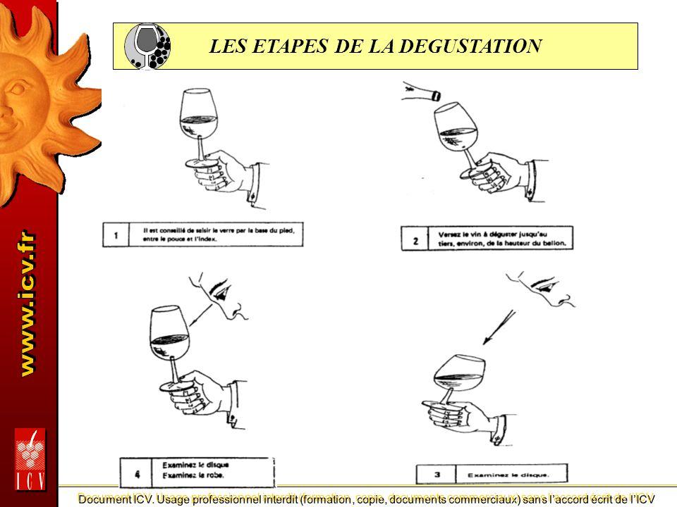 LES ETAPES DE LA DEGUSTATION