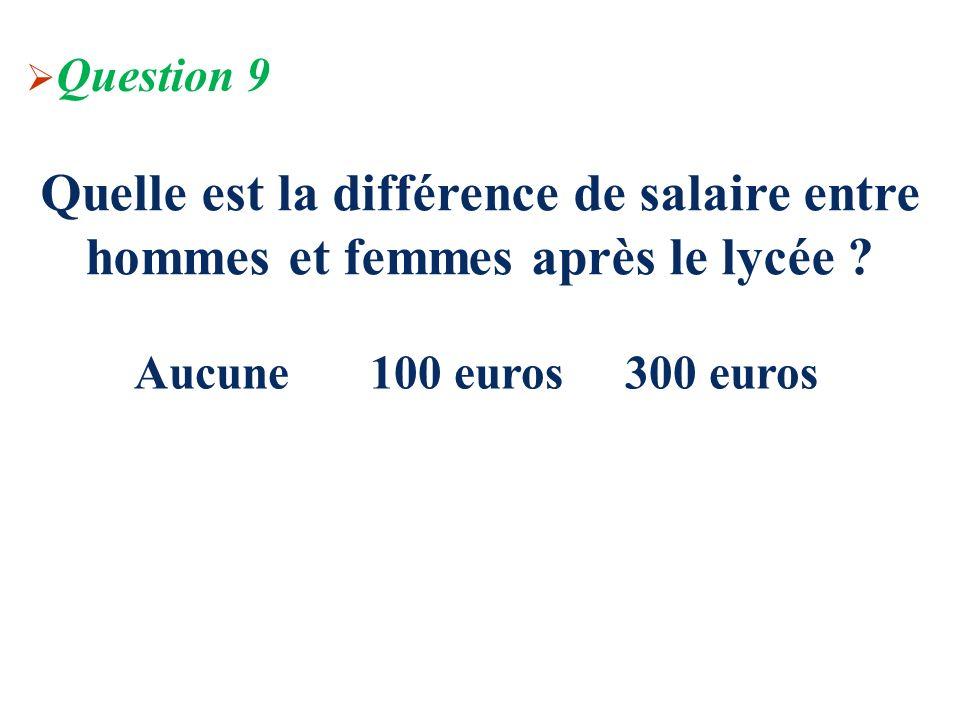Question 9 Quelle est la différence de salaire entre hommes et femmes après le lycée .