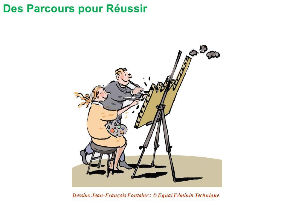 Dessins Jean-François Fontaine : © Equal Féminin Technique