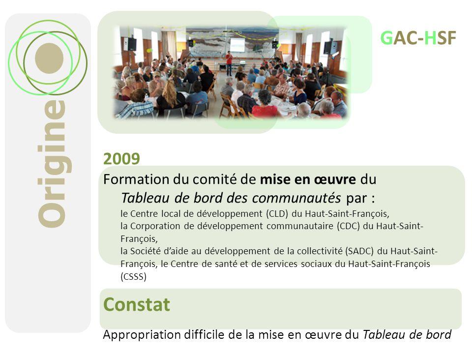 Origine GAC-HSF Constat 2009