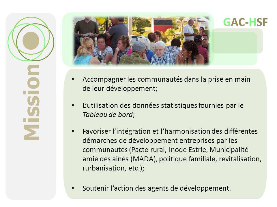 GAC-HSF Accompagner les communautés dans la prise en main de leur développement;