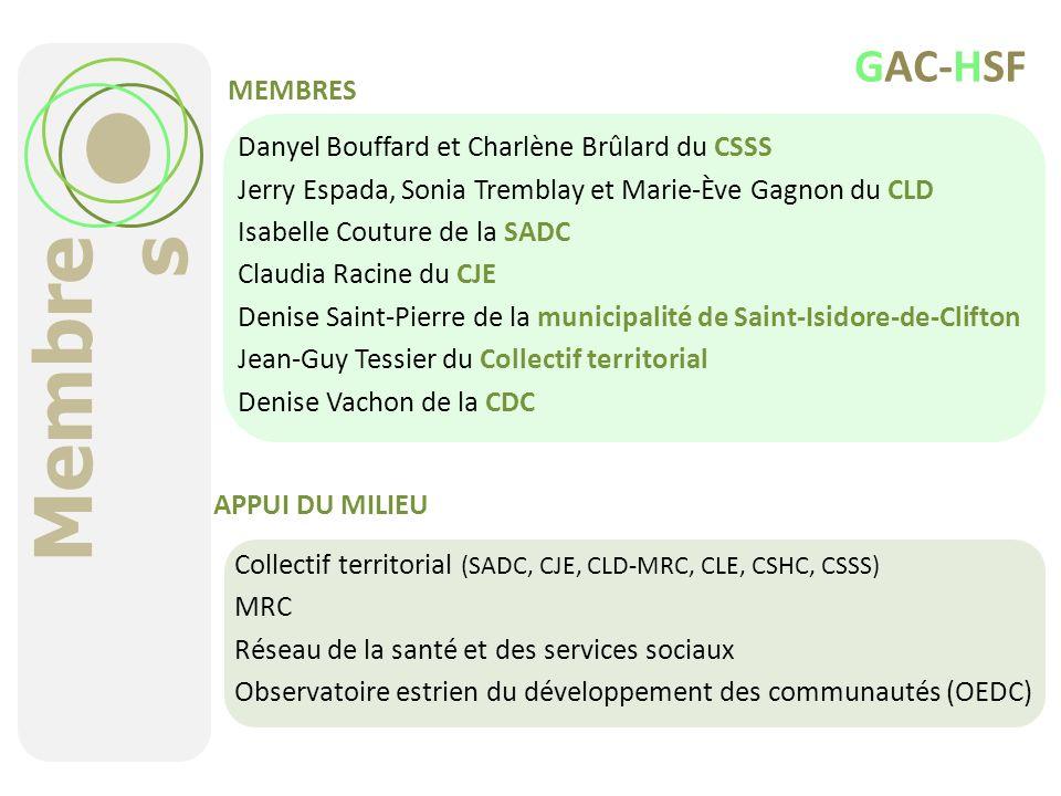 Membres GAC-HSF MEMBRES Danyel Bouffard et Charlène Brûlard du CSSS