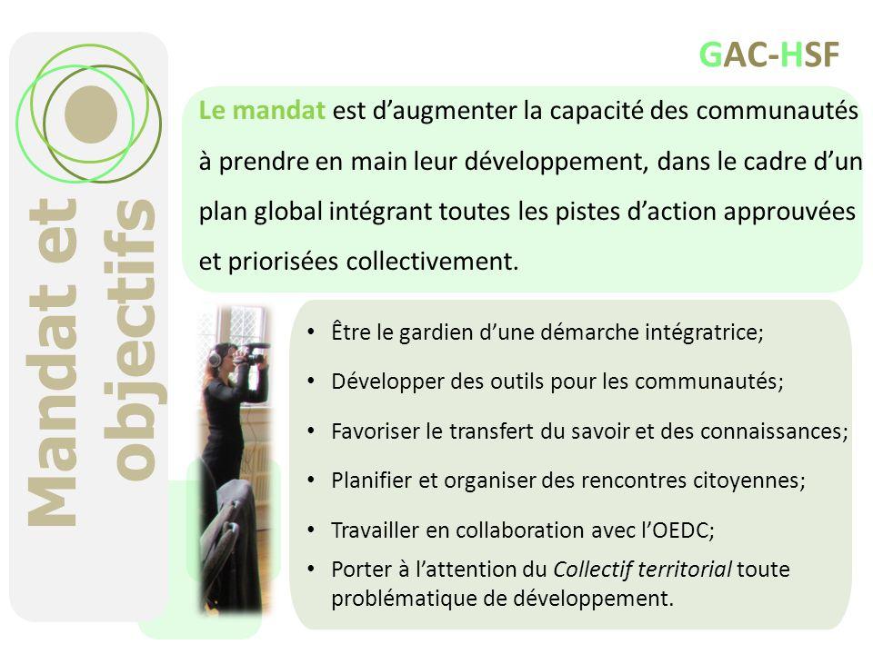 Mandat et objectifs GAC-HSF