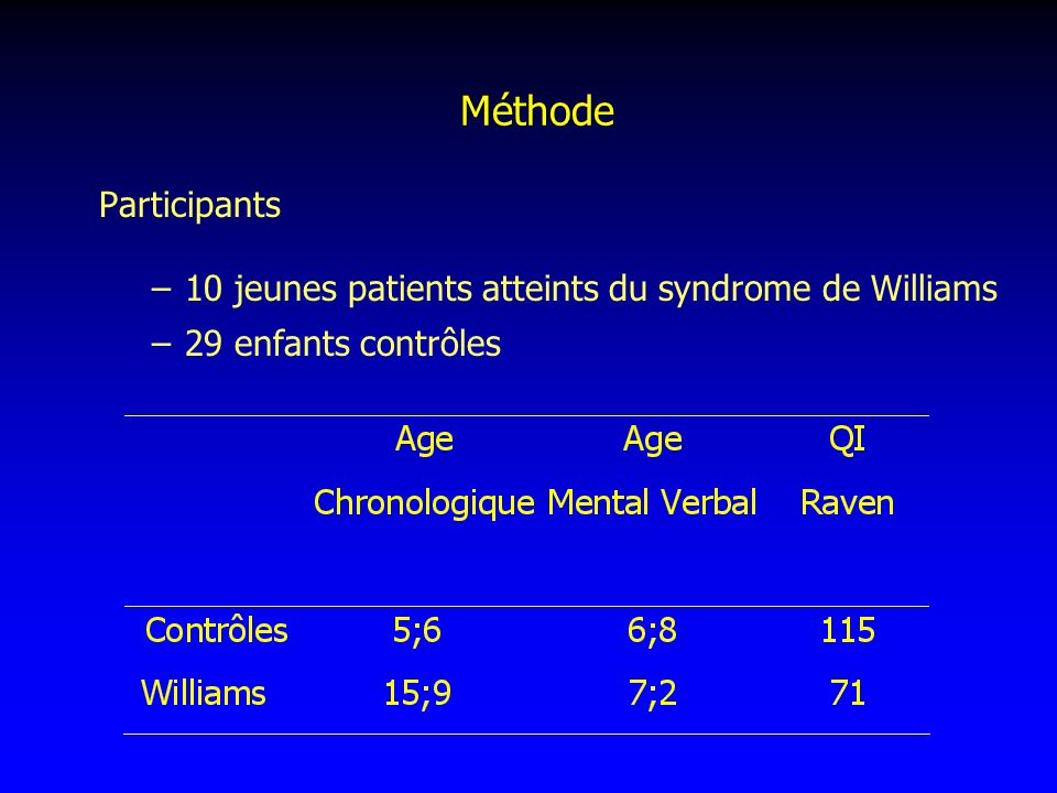 Méthode Participants 10 jeunes patients atteints du syndrome de Williams 29 enfants contrôles
