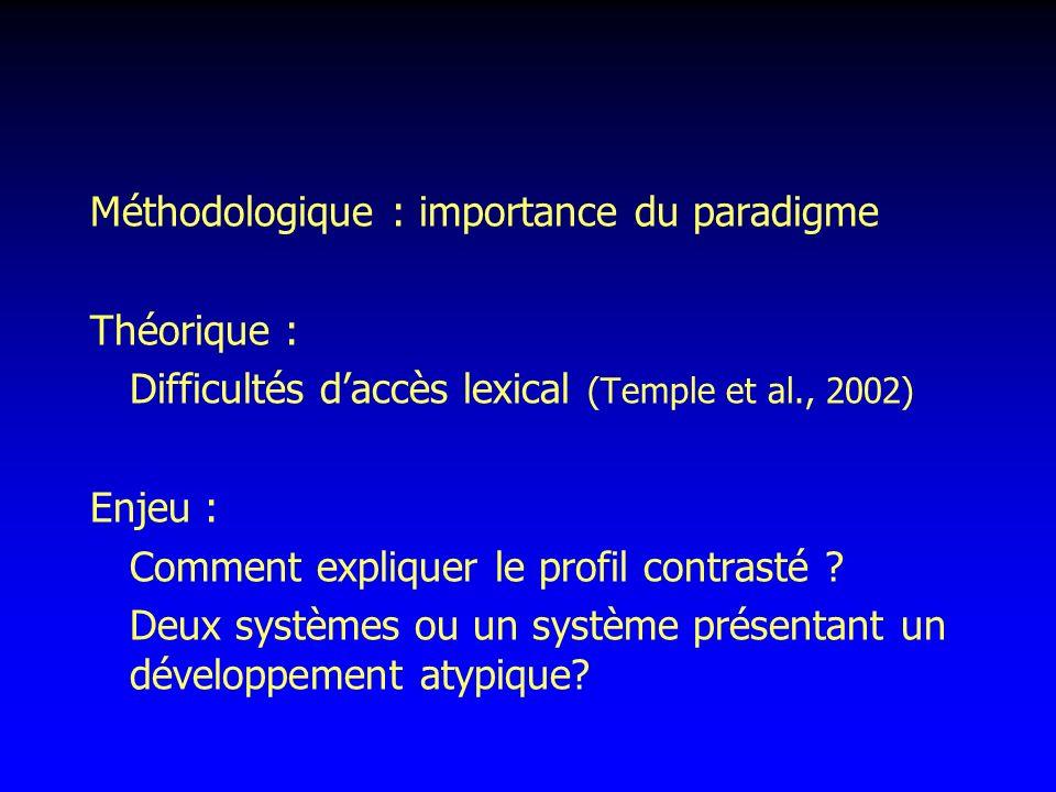 Méthodologique : importance du paradigme