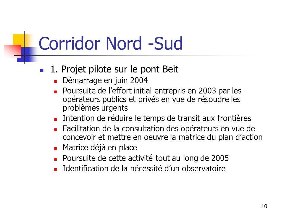 Corridor Nord -Sud 1. Projet pilote sur le pont Beit
