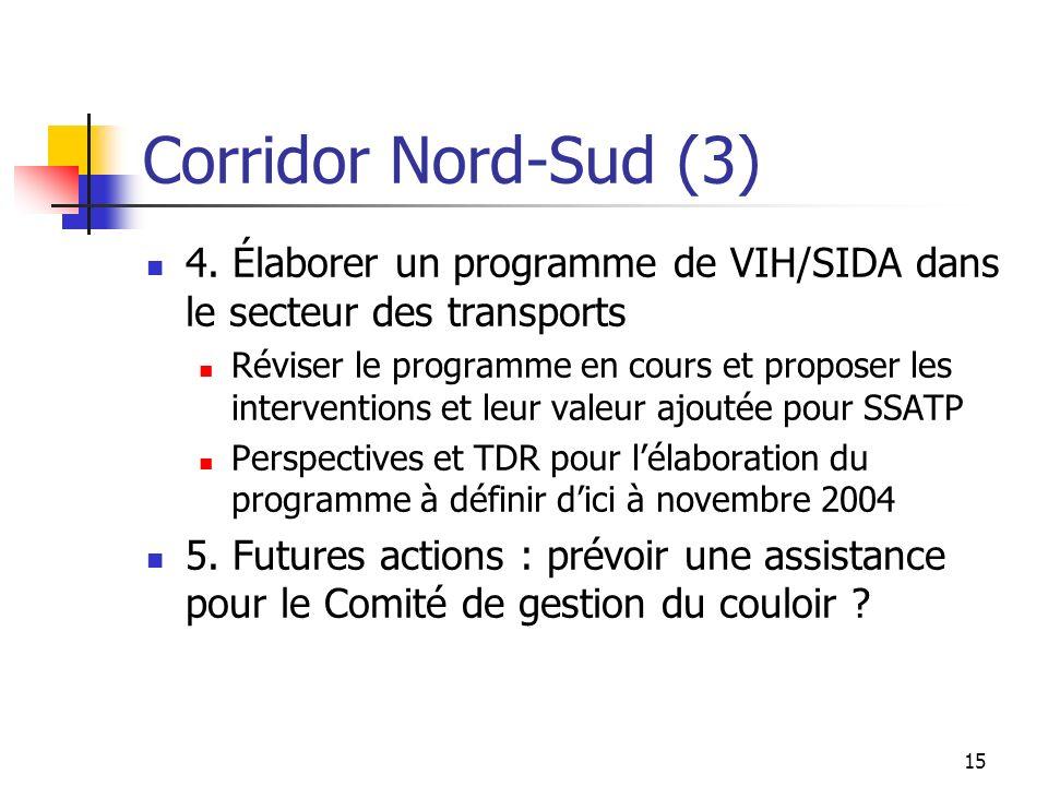 Corridor Nord-Sud (3) 4. Élaborer un programme de VIH/SIDA dans le secteur des transports.