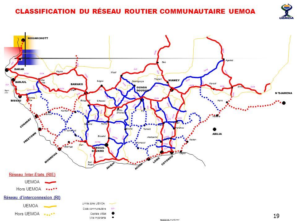 CLASSIFICATION DU RÉSEAU ROUTIER COMMUNAUTAIRE UEMOA
