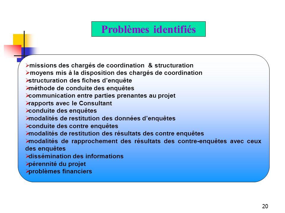 Problèmes identifiés missions des chargés de coordination & structuration. moyens mis à la disposition des chargés de coordination