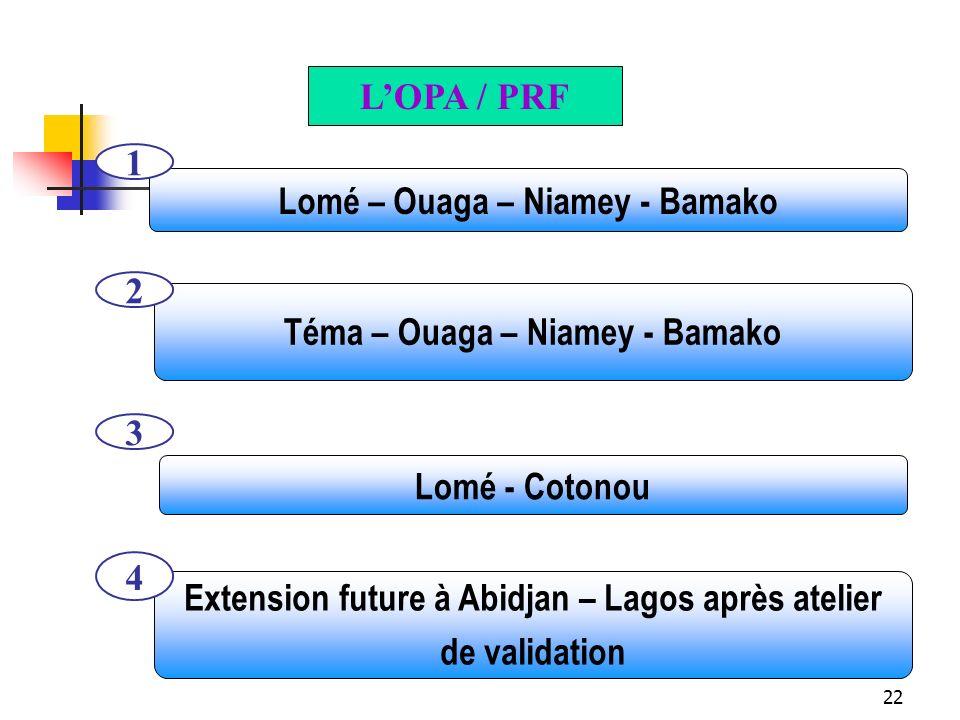 Lomé – Ouaga – Niamey - Bamako 1