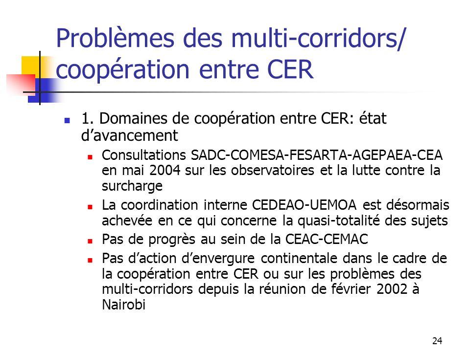 Problèmes des multi-corridors/ coopération entre CER