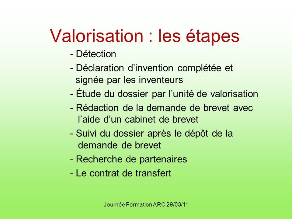Valorisation : les étapes