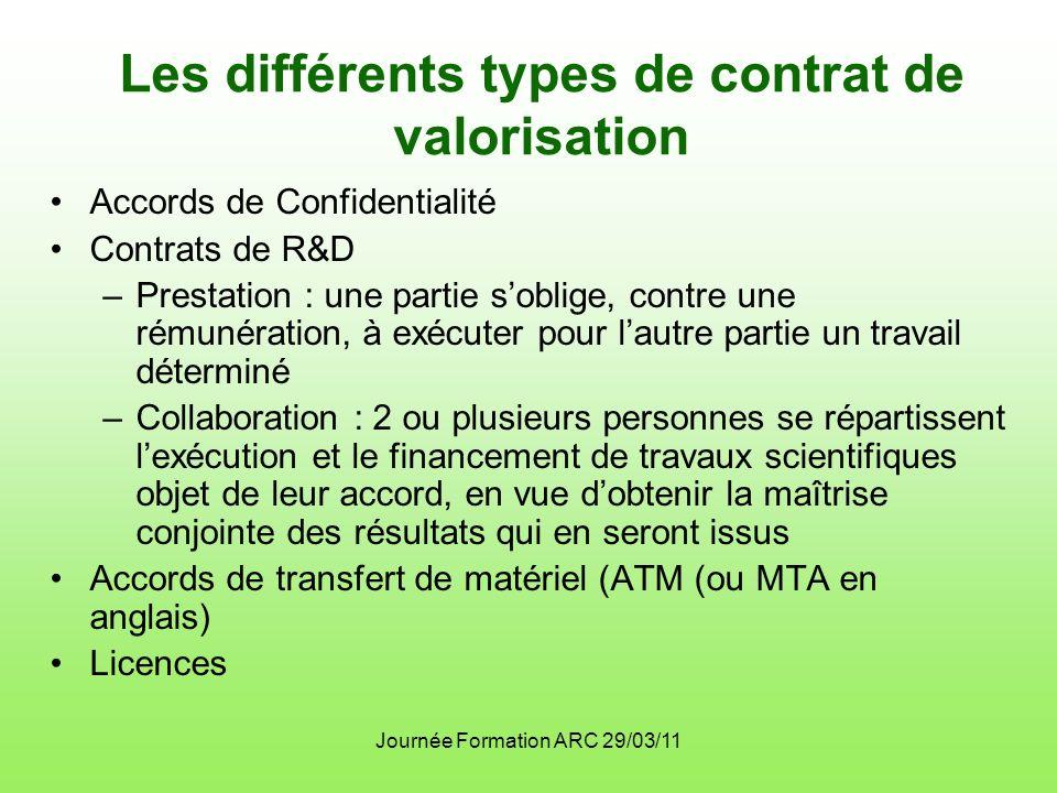 Les différents types de contrat de valorisation