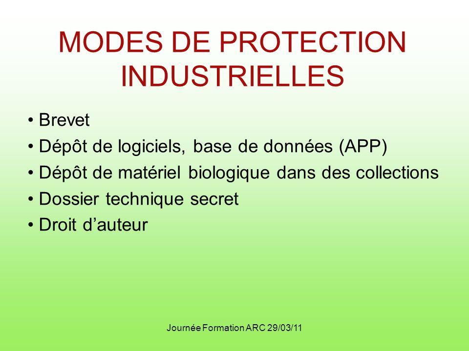 MODES DE PROTECTION INDUSTRIELLES
